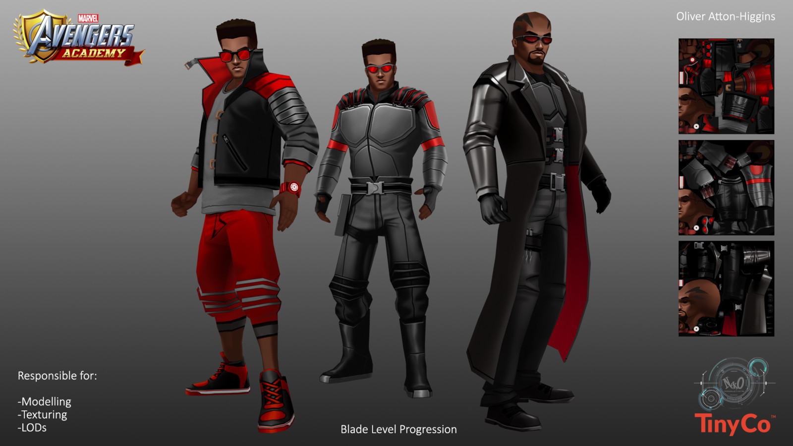 -Modelling