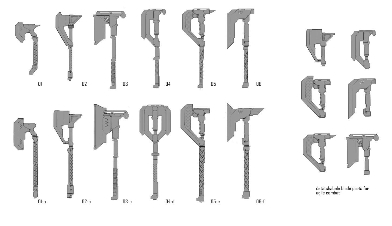 Axe design