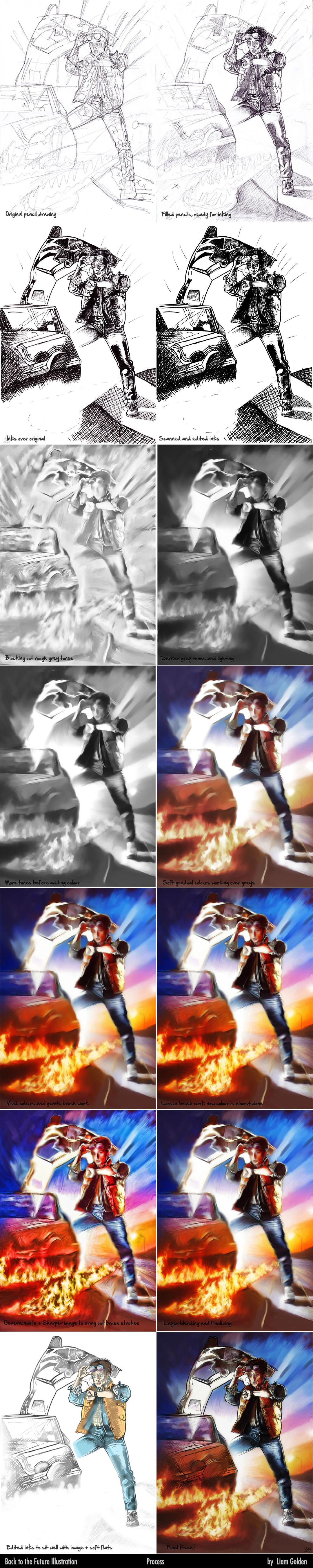 Liam golden bttf process collage 1