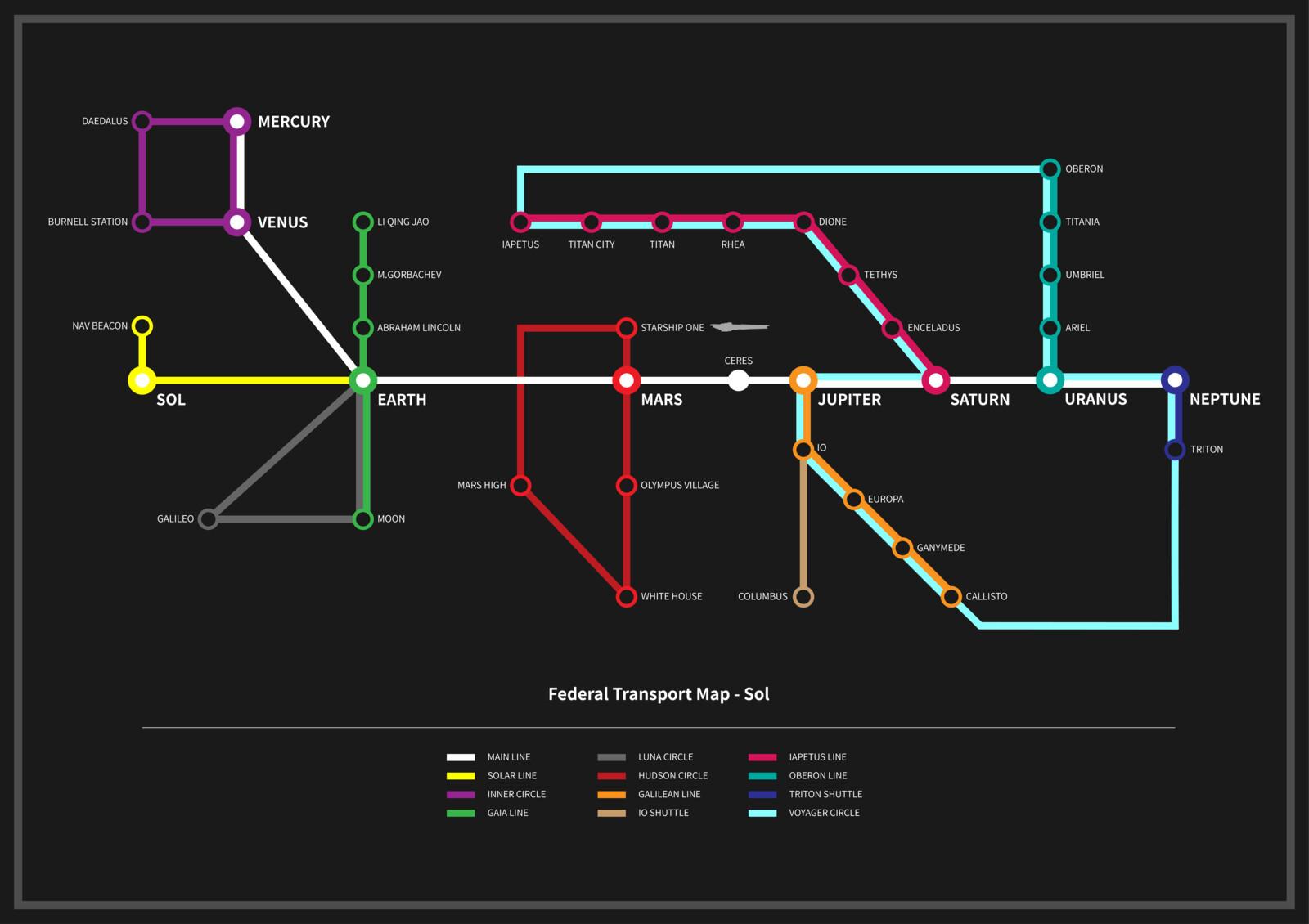 Elite Dangerous: Solar System Tube Style Map