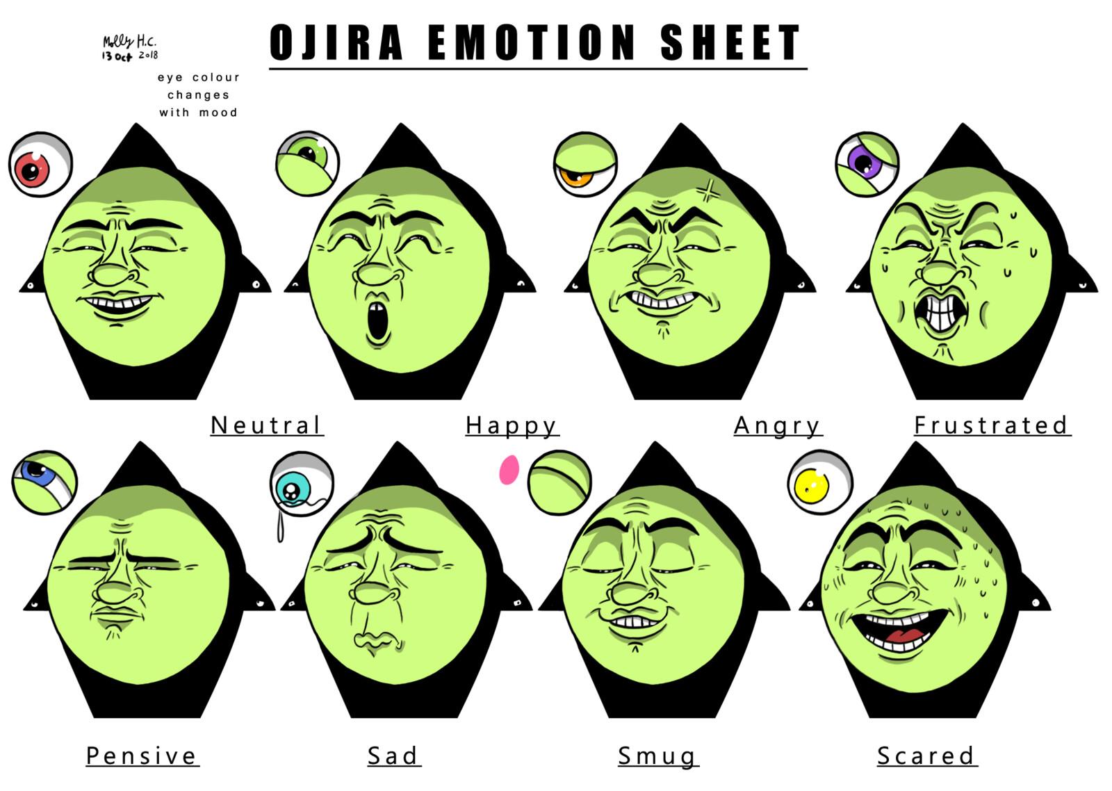 Ojira Expression Sheet (Kaijack Card Attack!)