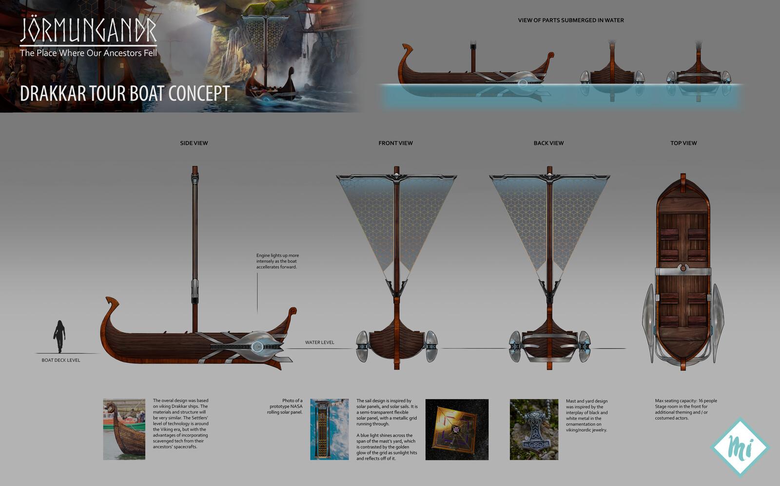 Jörmungandr Project: Drakkar Tour Boat Design