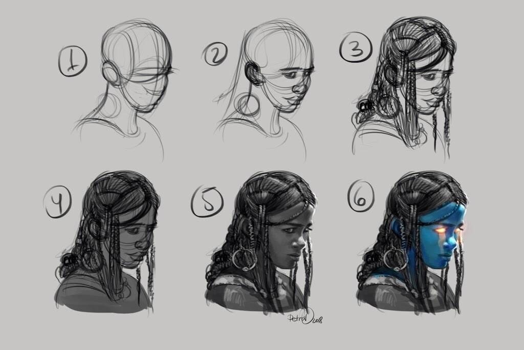 Oleksii Petrov - Face tutorial, sketch