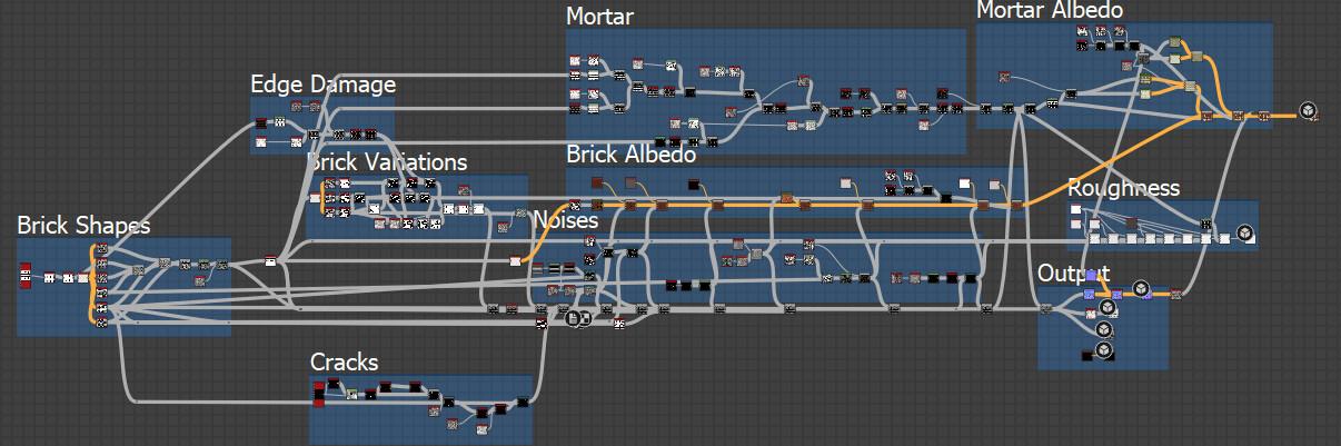 Graph - EXTRA Organized :D