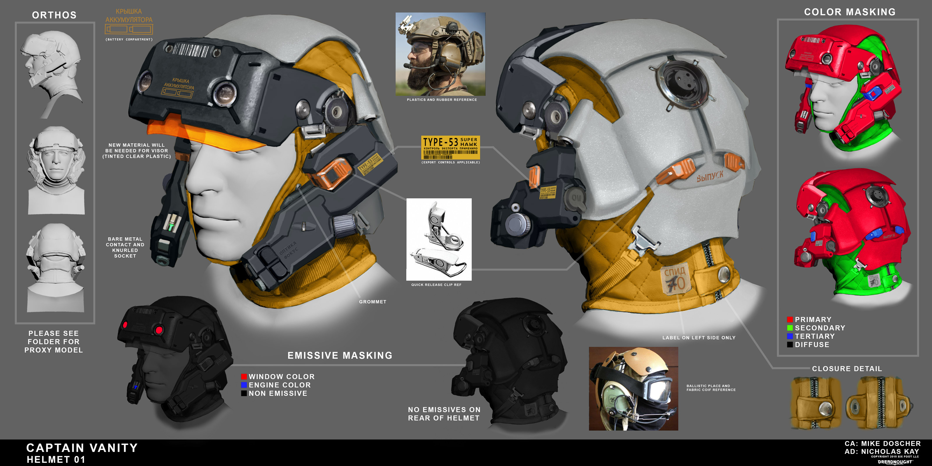 The final helmet concept, with an integral hood to avoid hair problems.