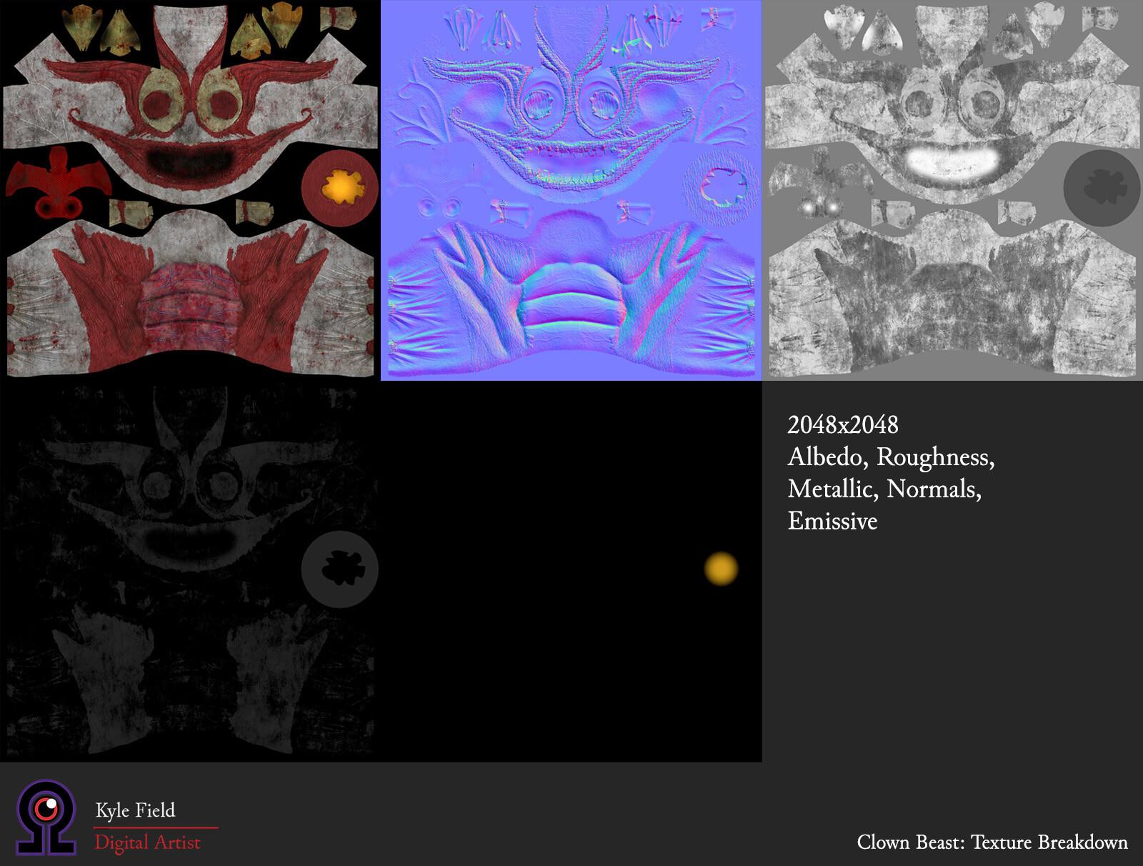 Kyle field 5 clownbeast texturebreakdown web