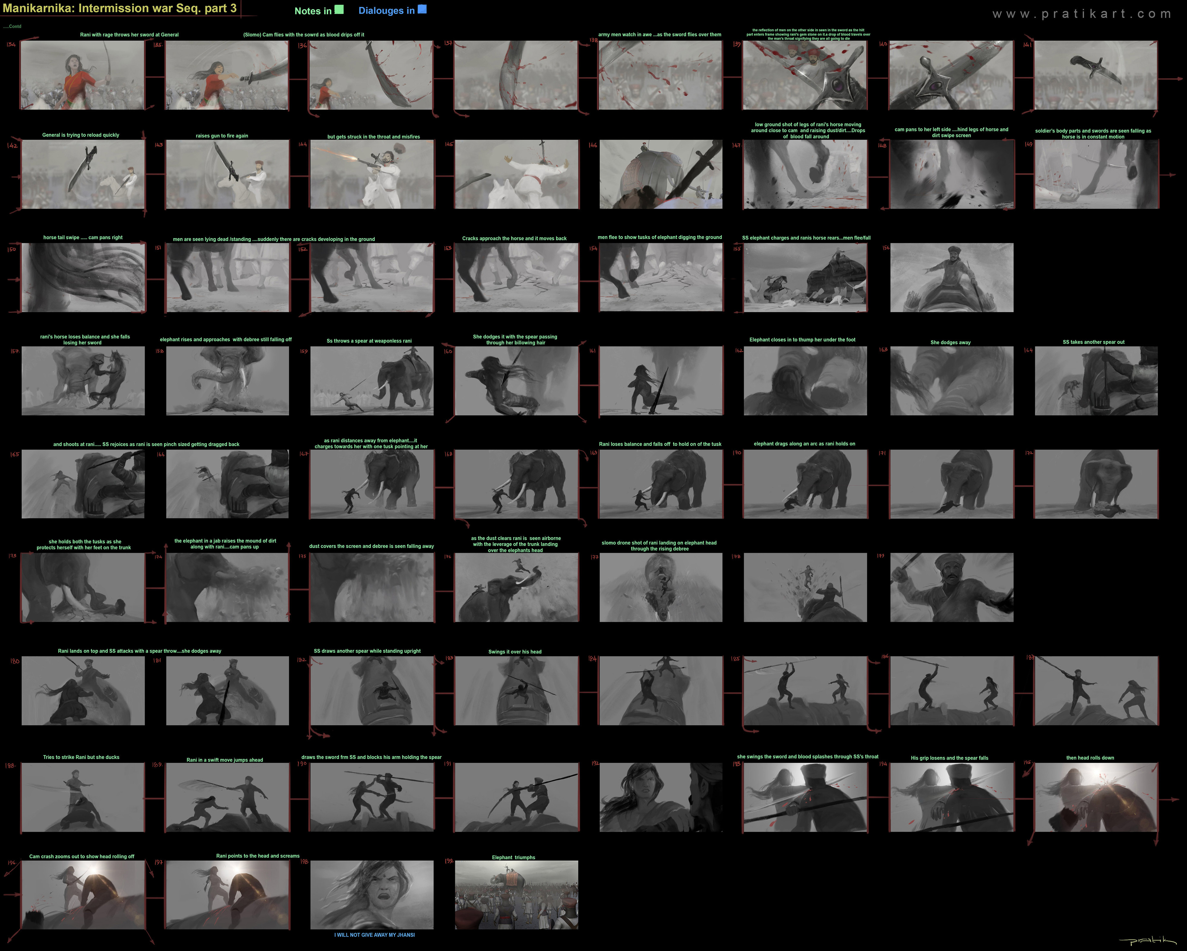 Story Boards of  war sequence for the film Manikarnika Part 3