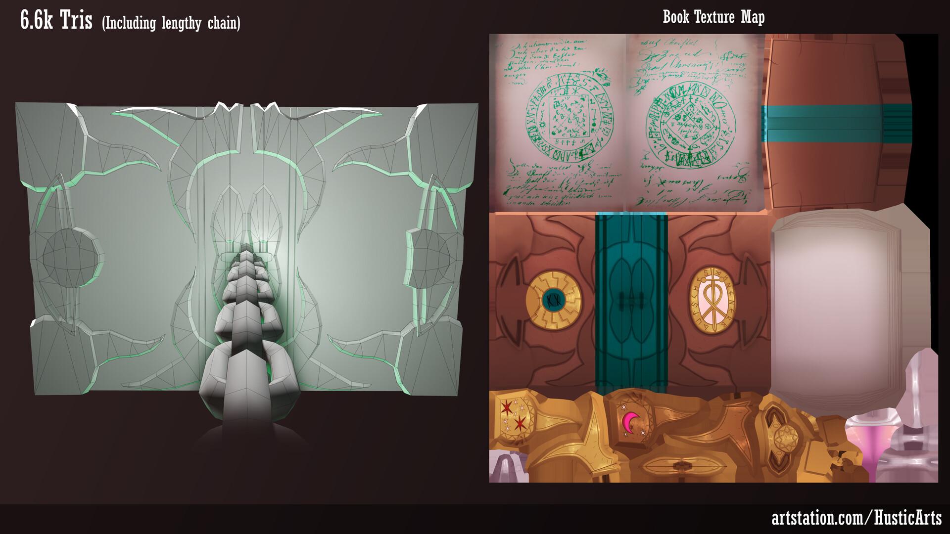 Book Topology/Texture