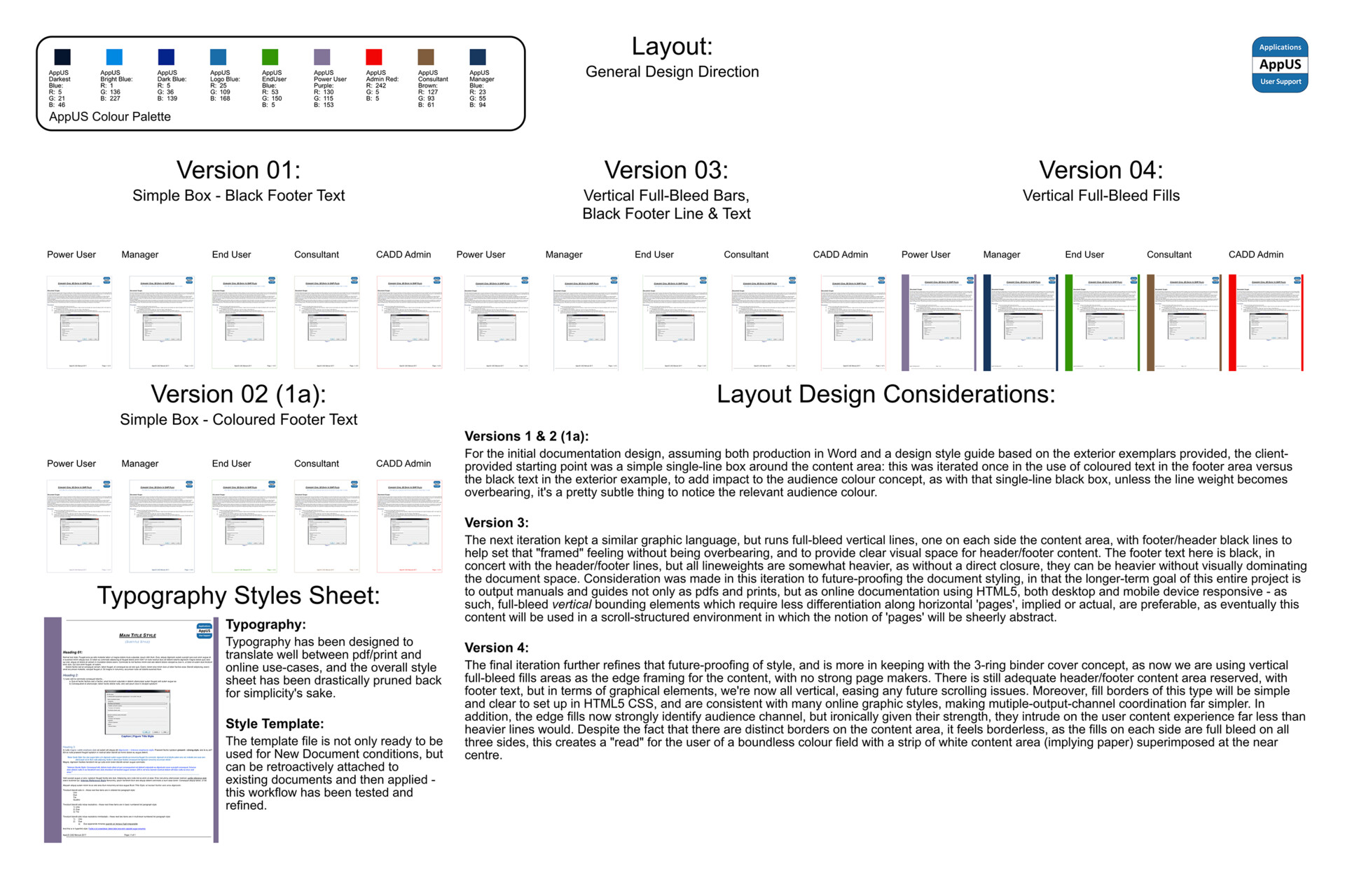 Meta documentation of design / layout process capturing client's committee decisions in flow