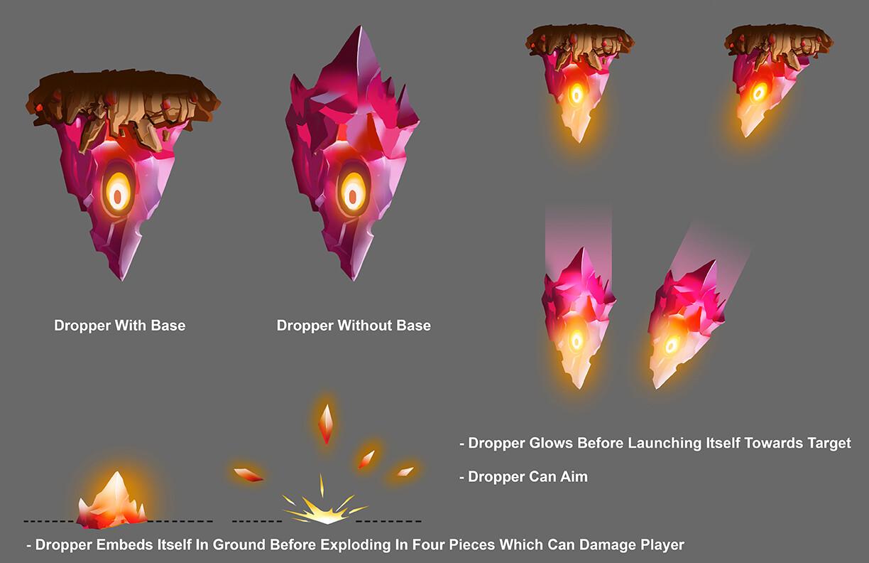 Fauna - Dropper Design