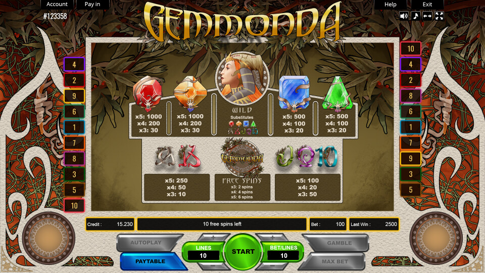 Gemmonda - Content Table