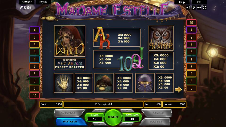 Madame Estelle  - Content Table