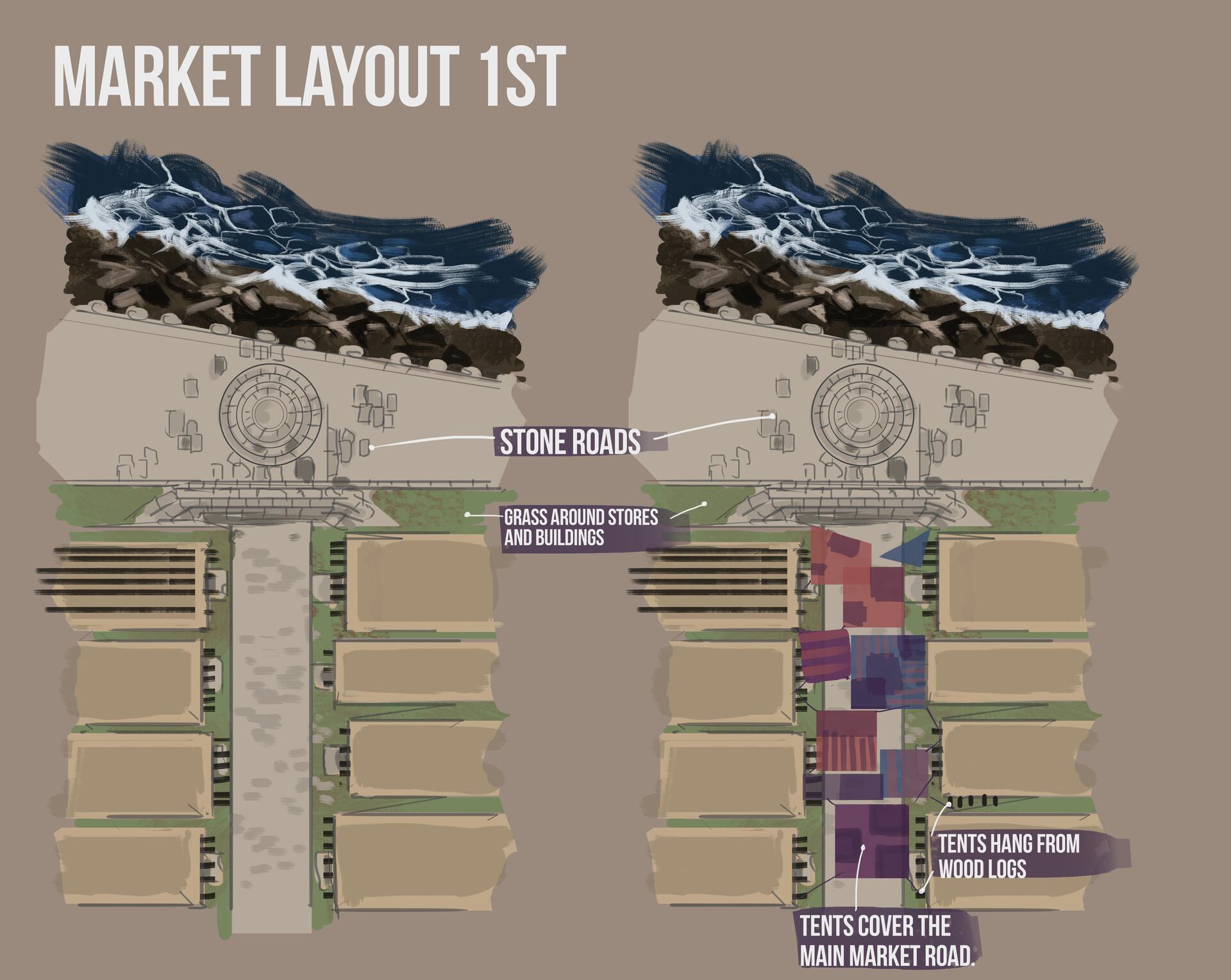 Ernesto sin market layout 1st