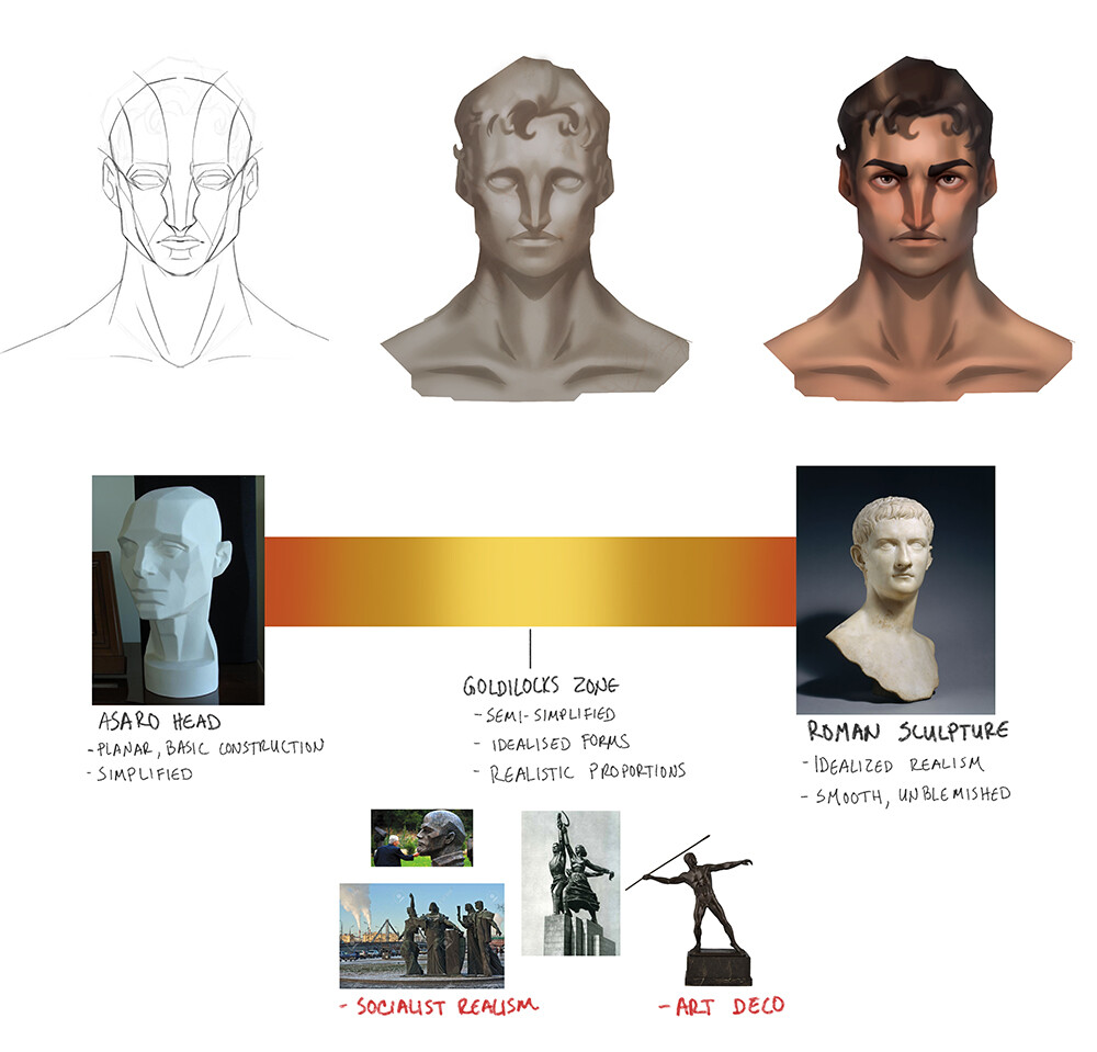 Trying to find the sweet spot between stylized and realistic.