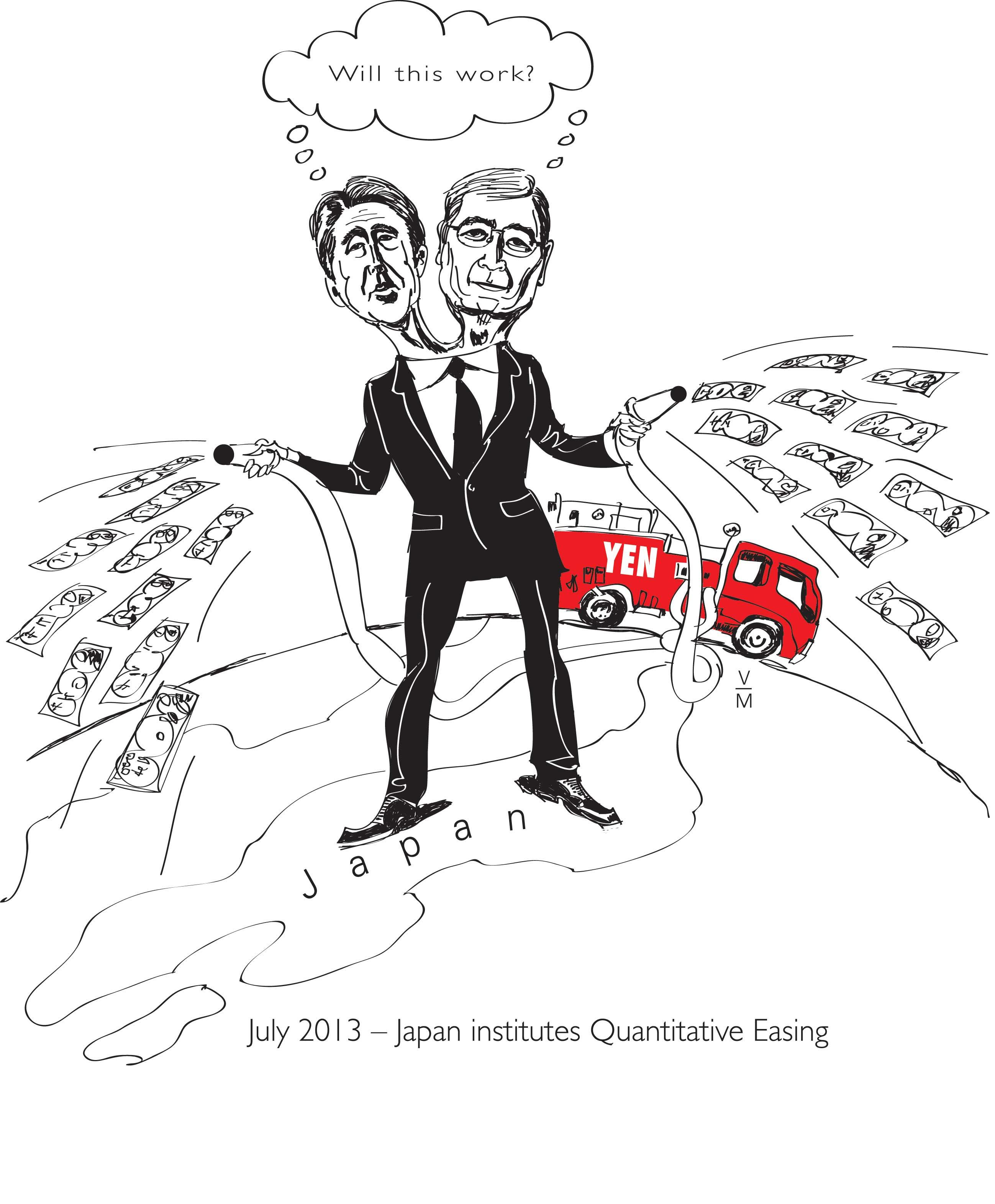 Japan institutes Quantitative Easing