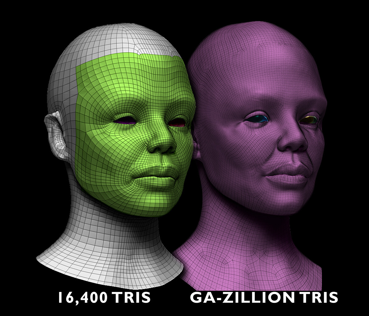 Retopology of the highpoly bust