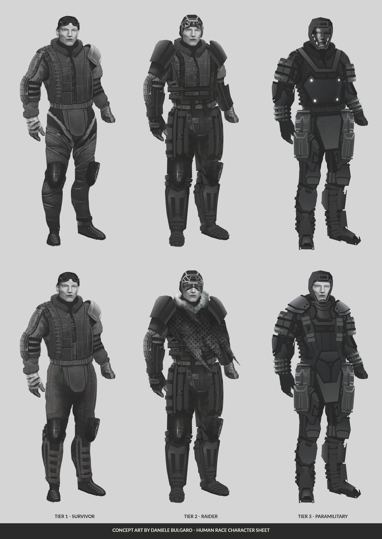 Human race character sheet
