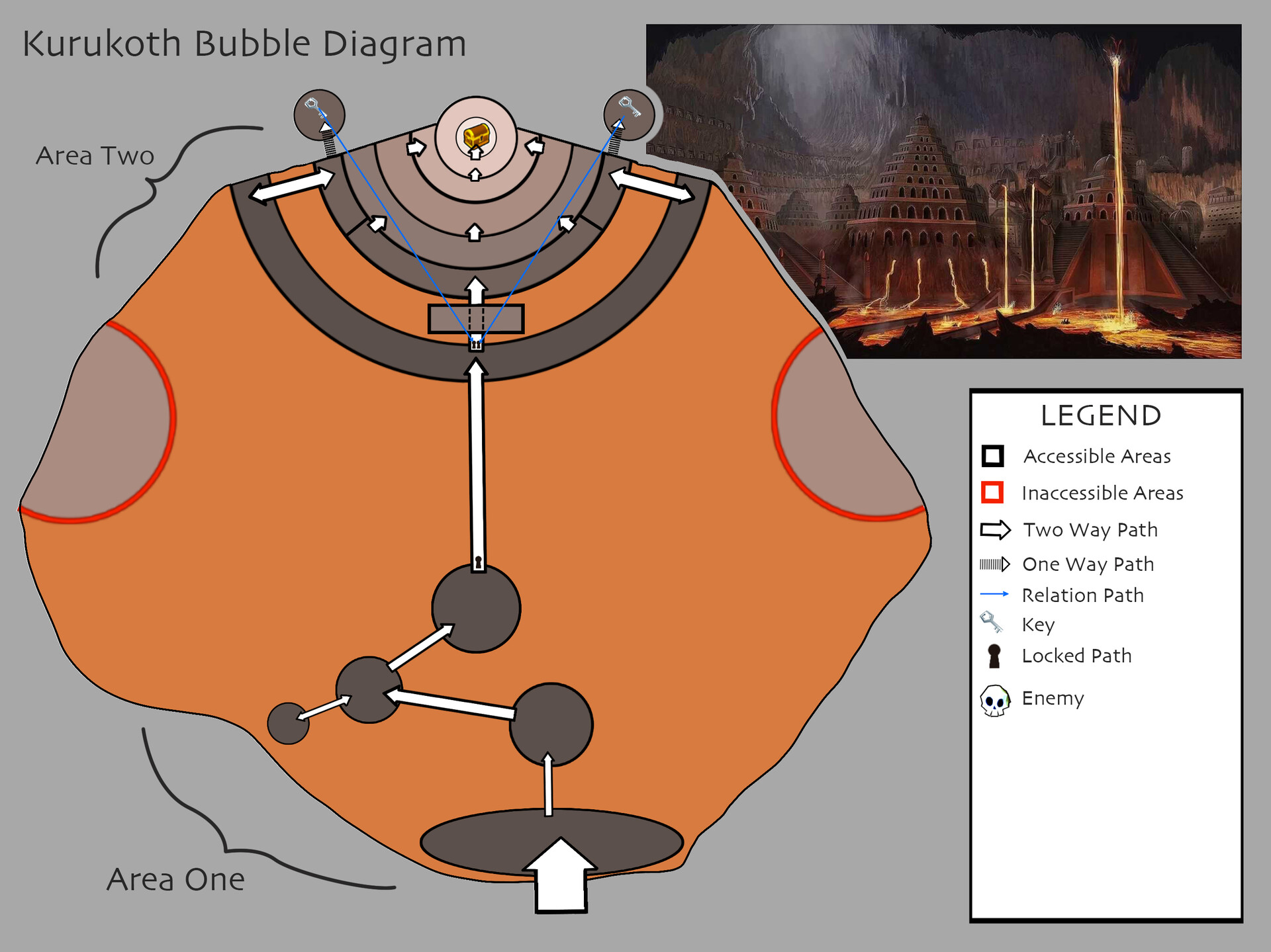 Level Bubble Diagram