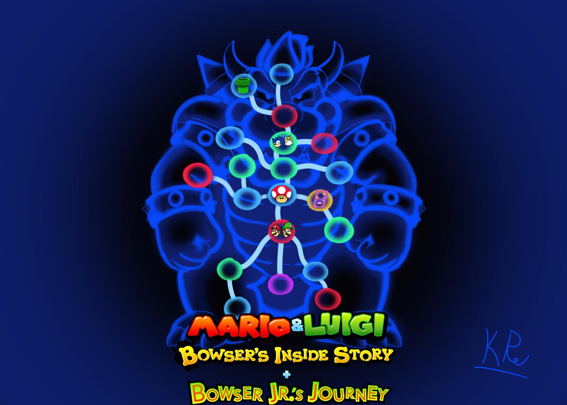 Artstation Mario And Luigi Bowser S Inside Story Bowser