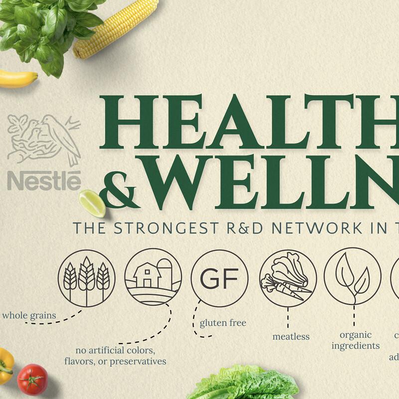 Styleframe - Health & Wellness