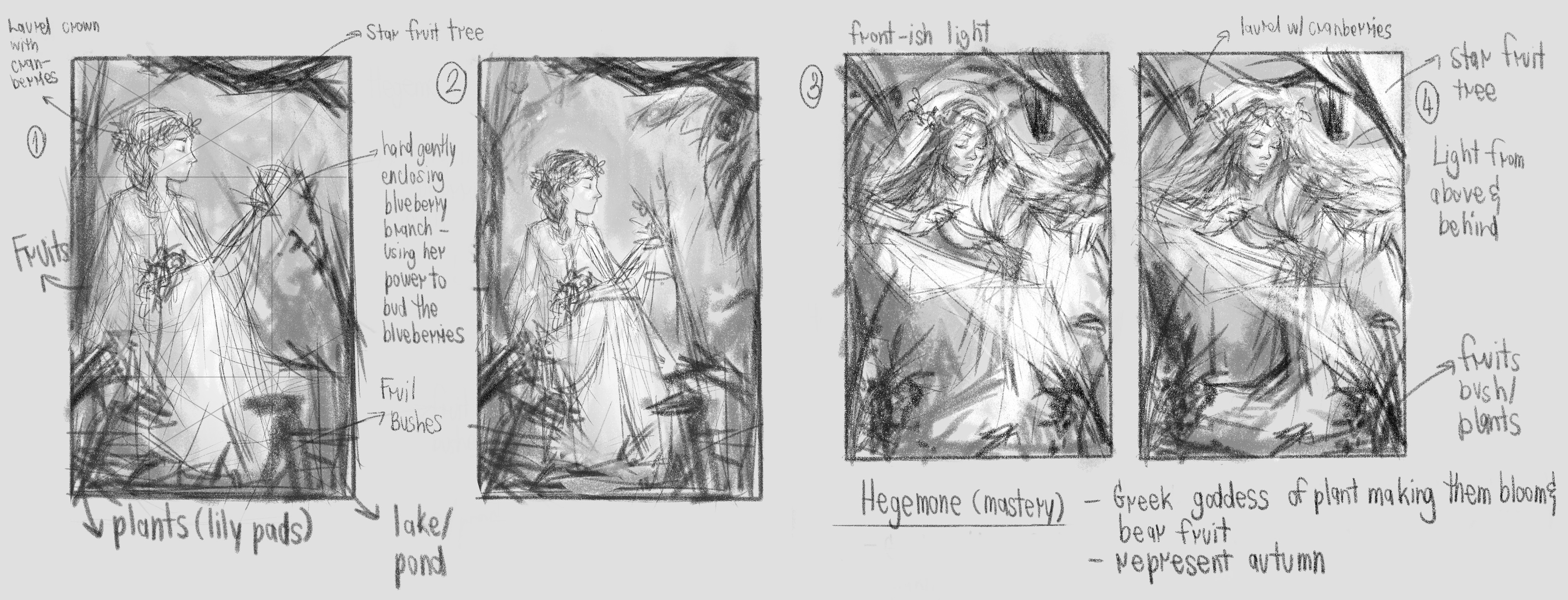 Thumbnails/Ideas Sketches