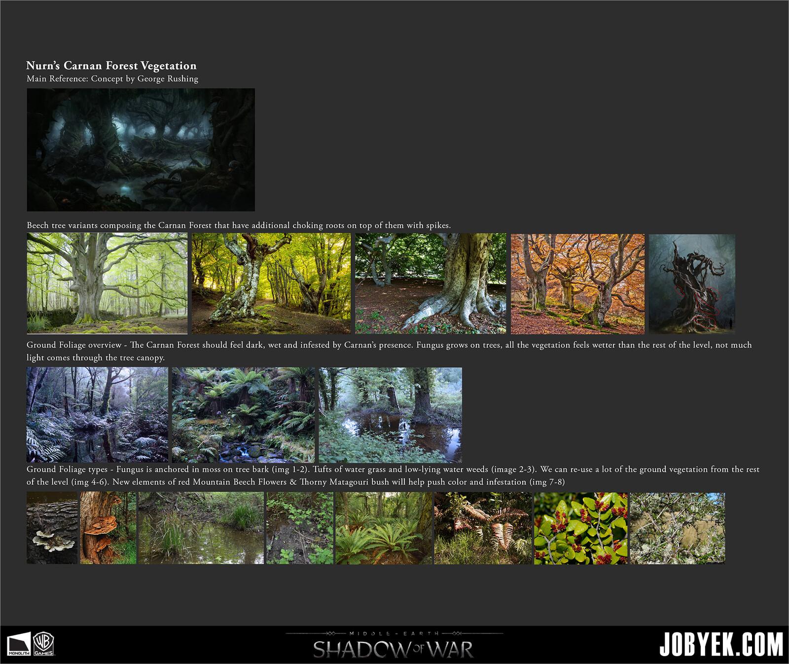 Stylesheet for Nurnen's Carnan Forest