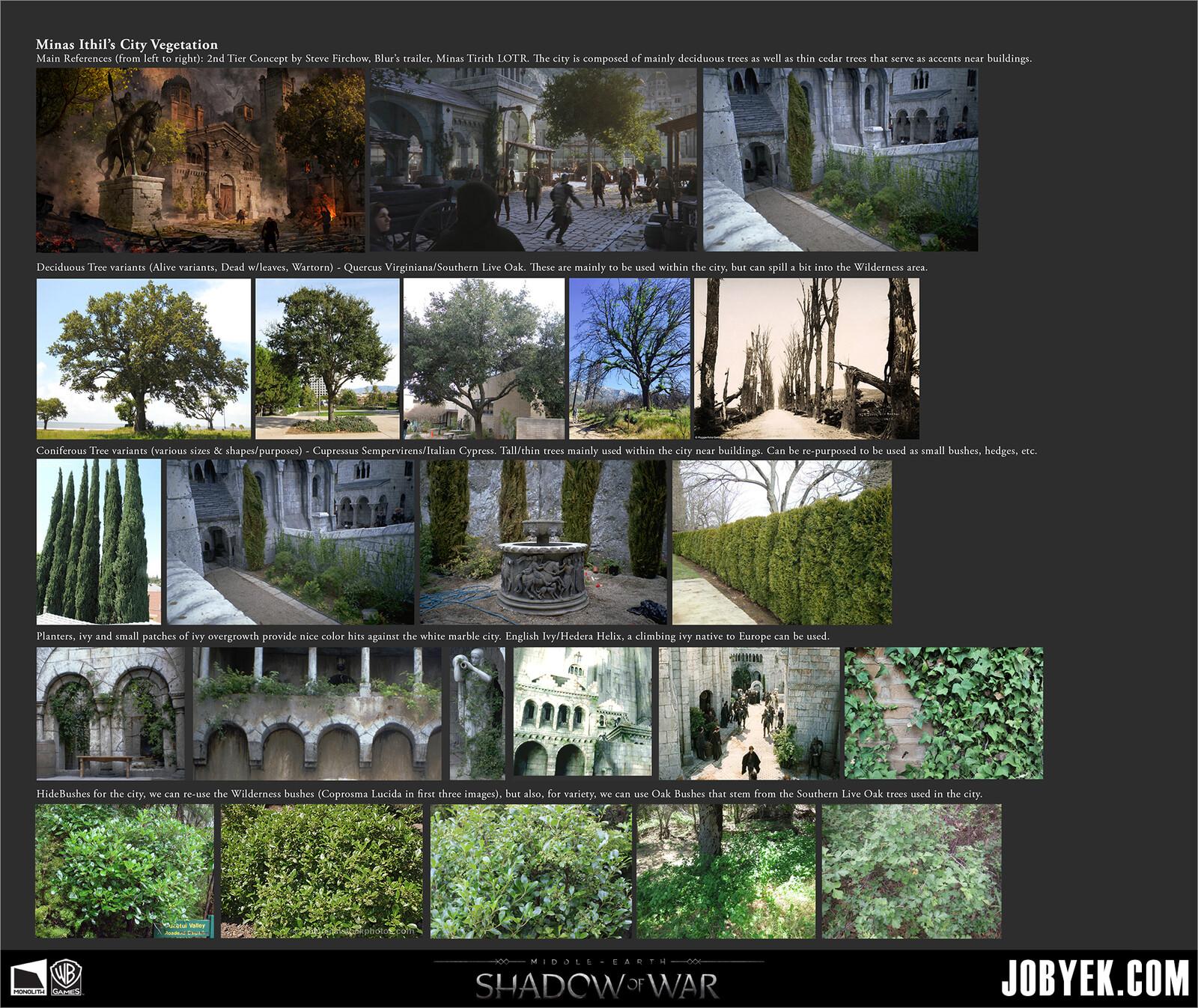 Stylesheet for Minas Ithil's City Vegetation