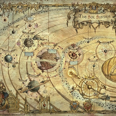 Francesca baerald fbaerald gw solsystemmap
