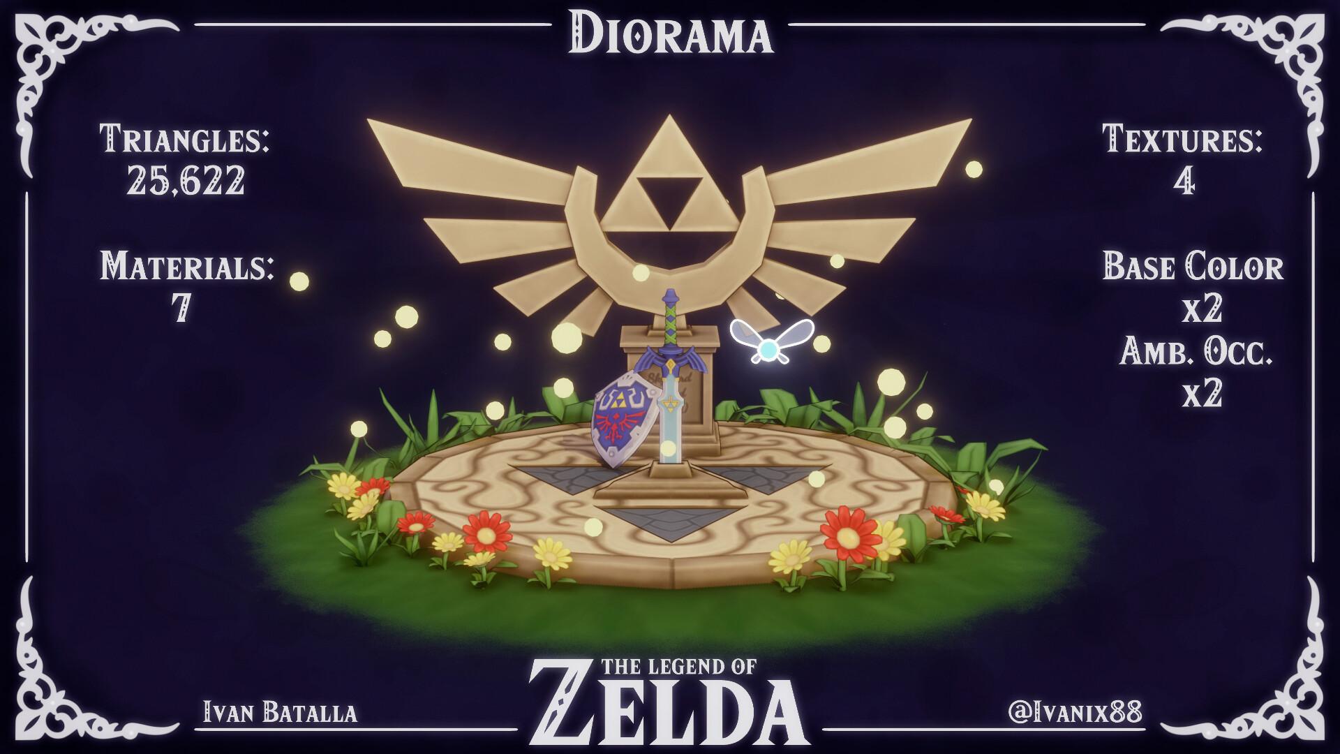 Diorama.