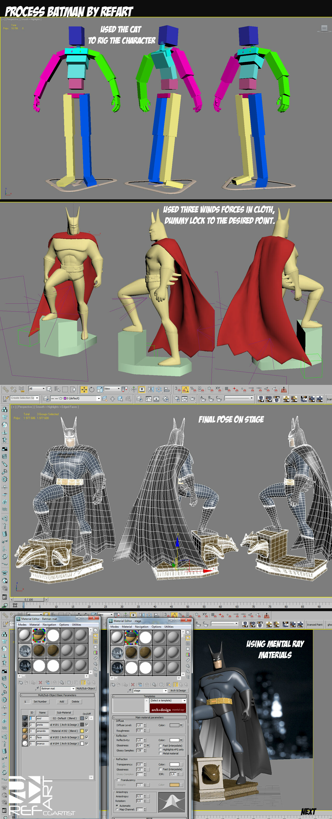 Batman process