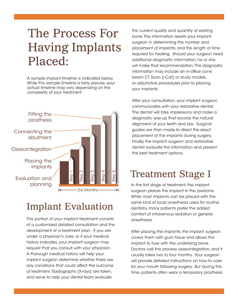 Charles kent benefits of implants booklet v2 logical order spera 14