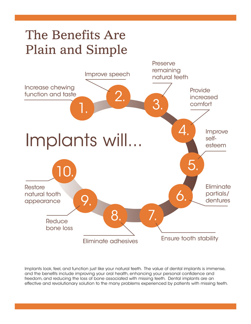 Charles kent benefits of implants booklet v2 logical order spera 12