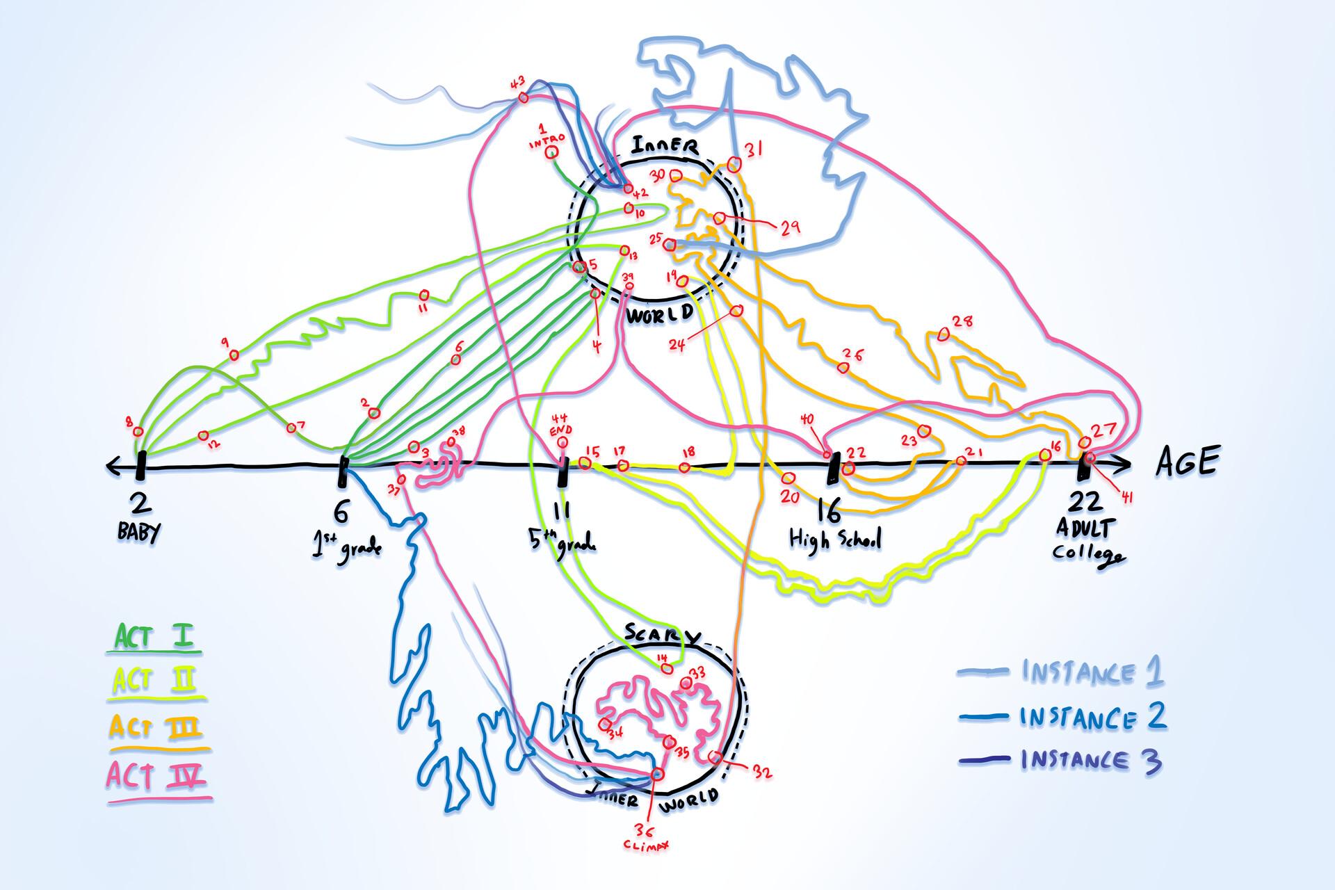 Talia olson story map 2