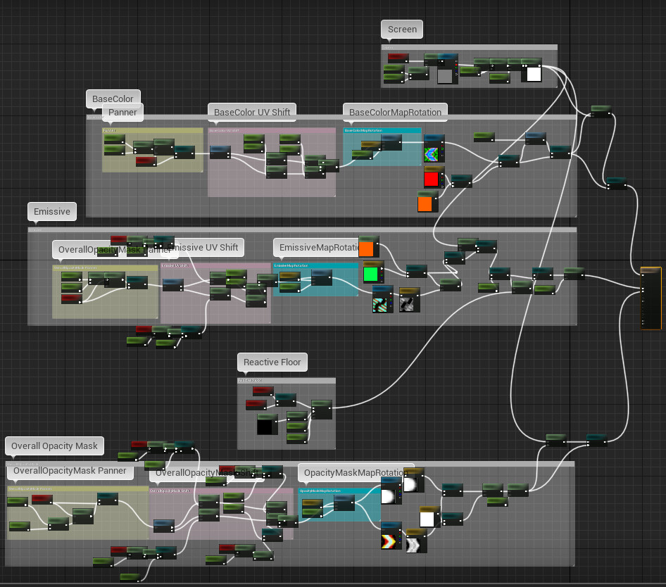 ArtStation - Lethal Rush - Panning Materials in Unreal