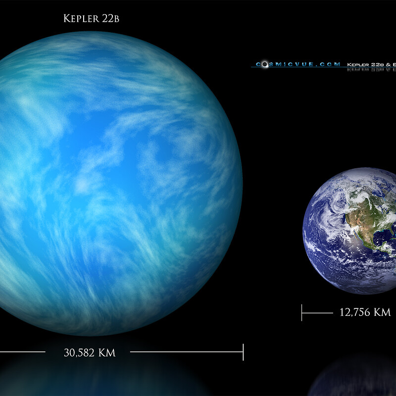 Kepler 22b & Earth