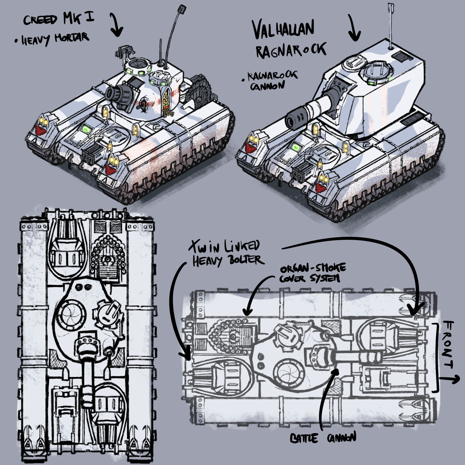 It is like a mobile fortress, its aim is to absorve the incoming fire covering the advancing infantry behind… The tank uses a smoke cover system generated from a gothic organ in its rear.