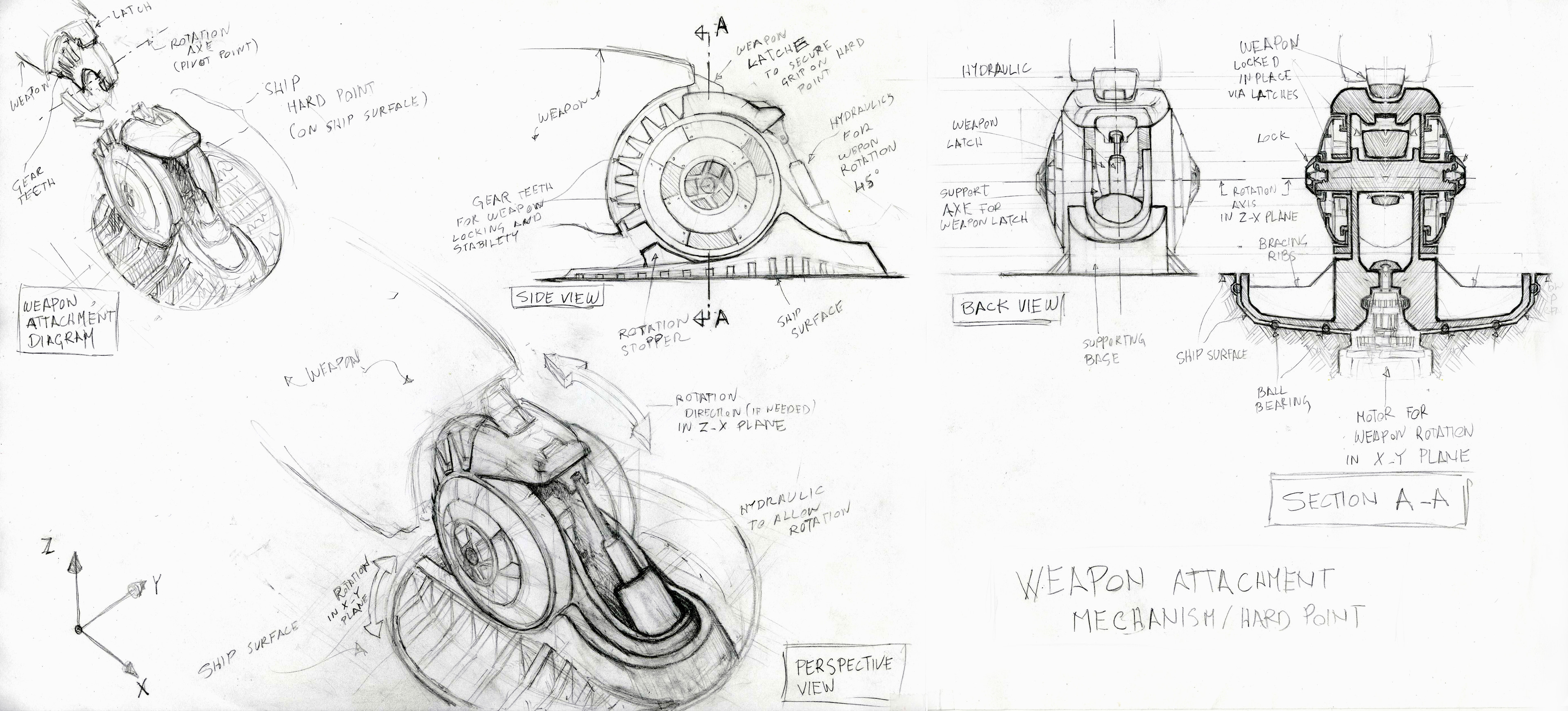 Weapon Attachment system Concept.