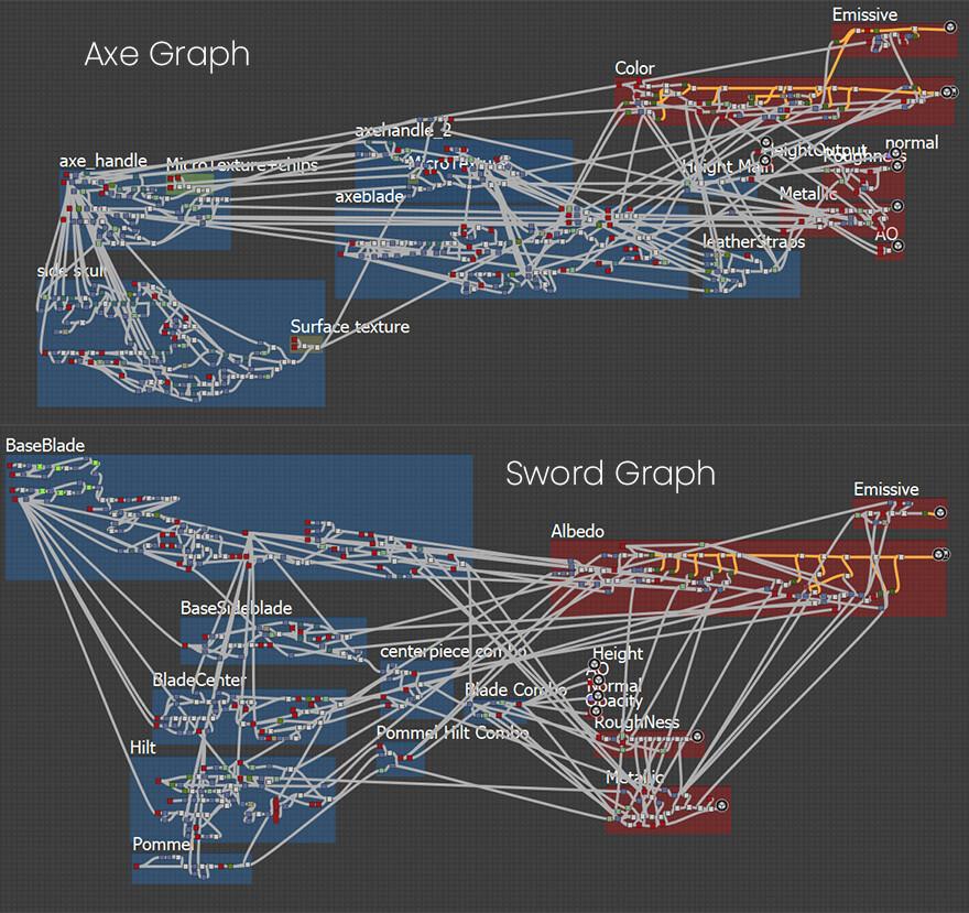 designer graphs