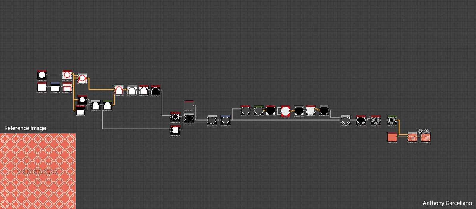 Base Pattern Setup