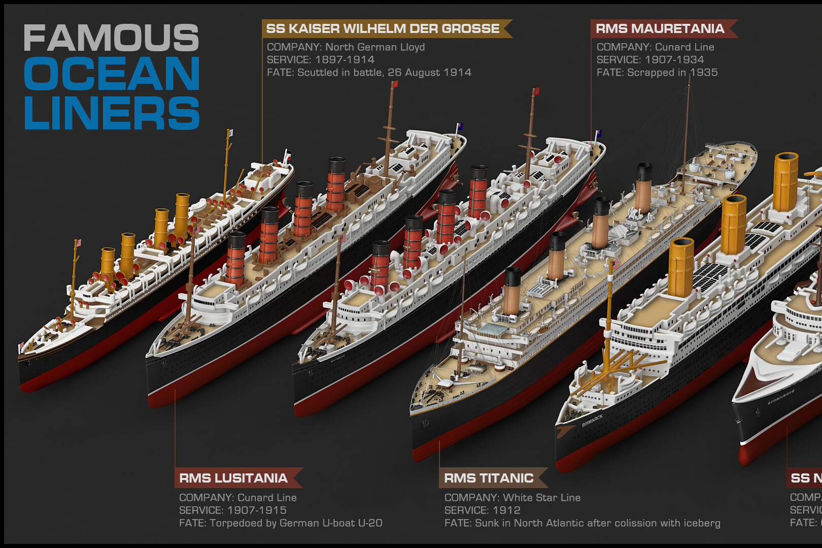 Montage Titanic Trumpeter 1/200 - Page 10 Vasilije-ristovic-famous-ocean-liners-inforgraphic-left