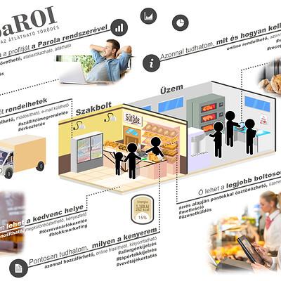 Roland torok 20170821 tvr pek infographic
