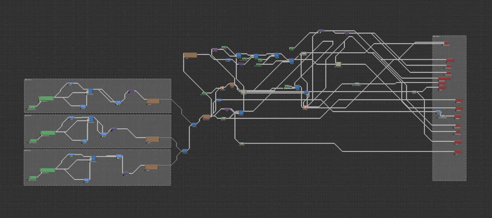 World Machine - Geometry
