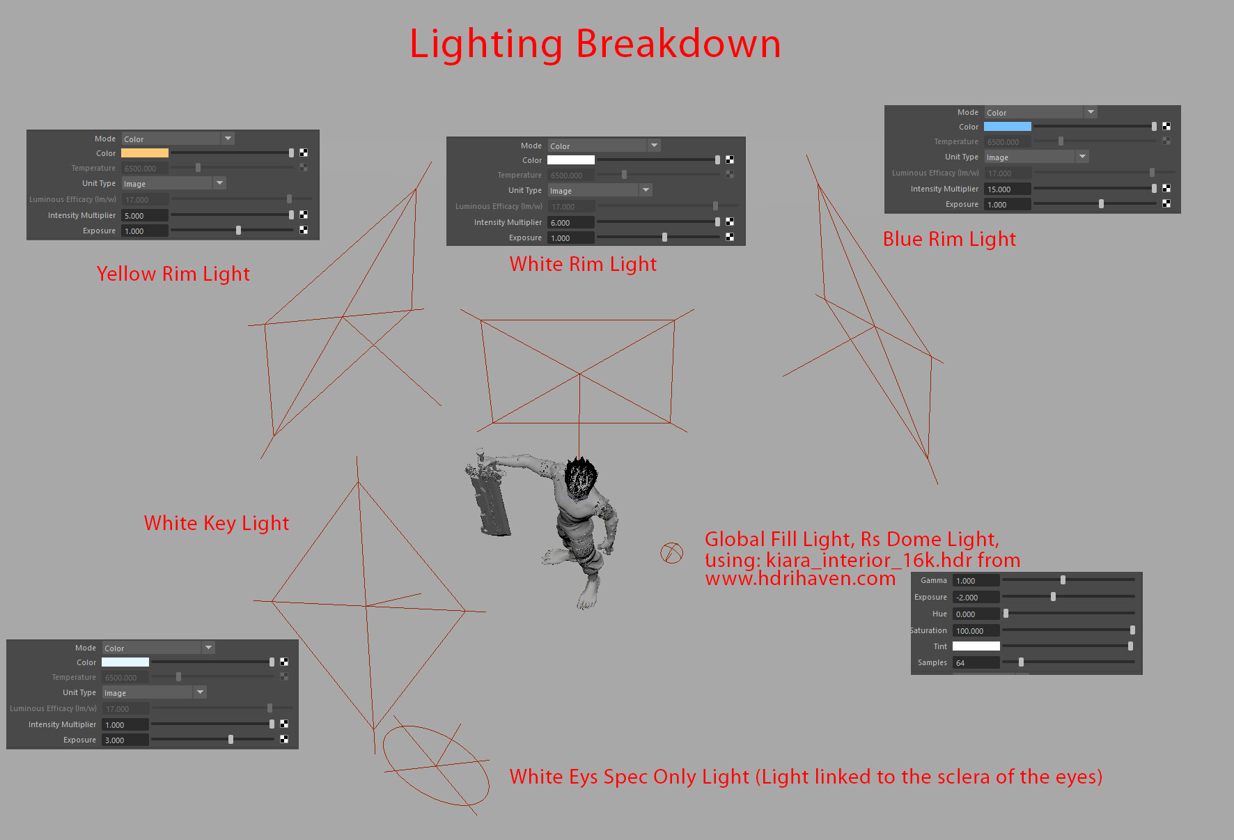Darko mitev lightingbreakdown