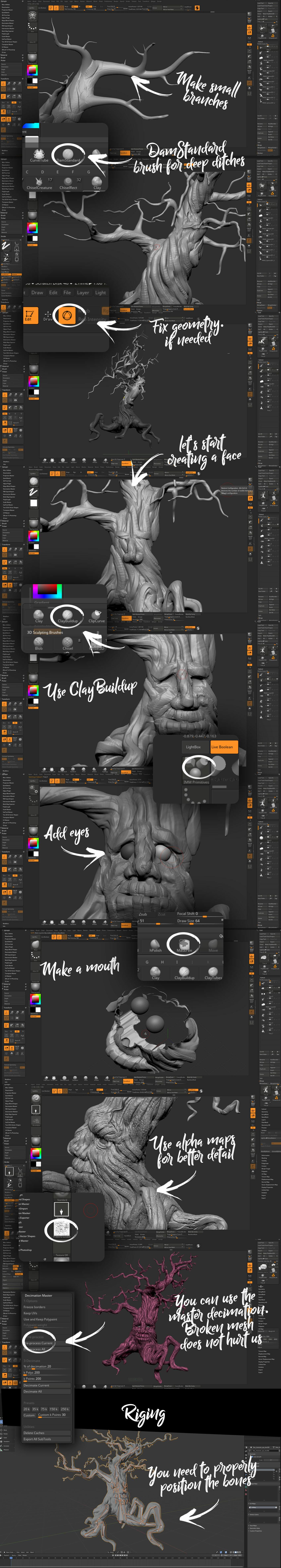 ArtStation - Tutorial Create Character, Vasiliy Poryagin