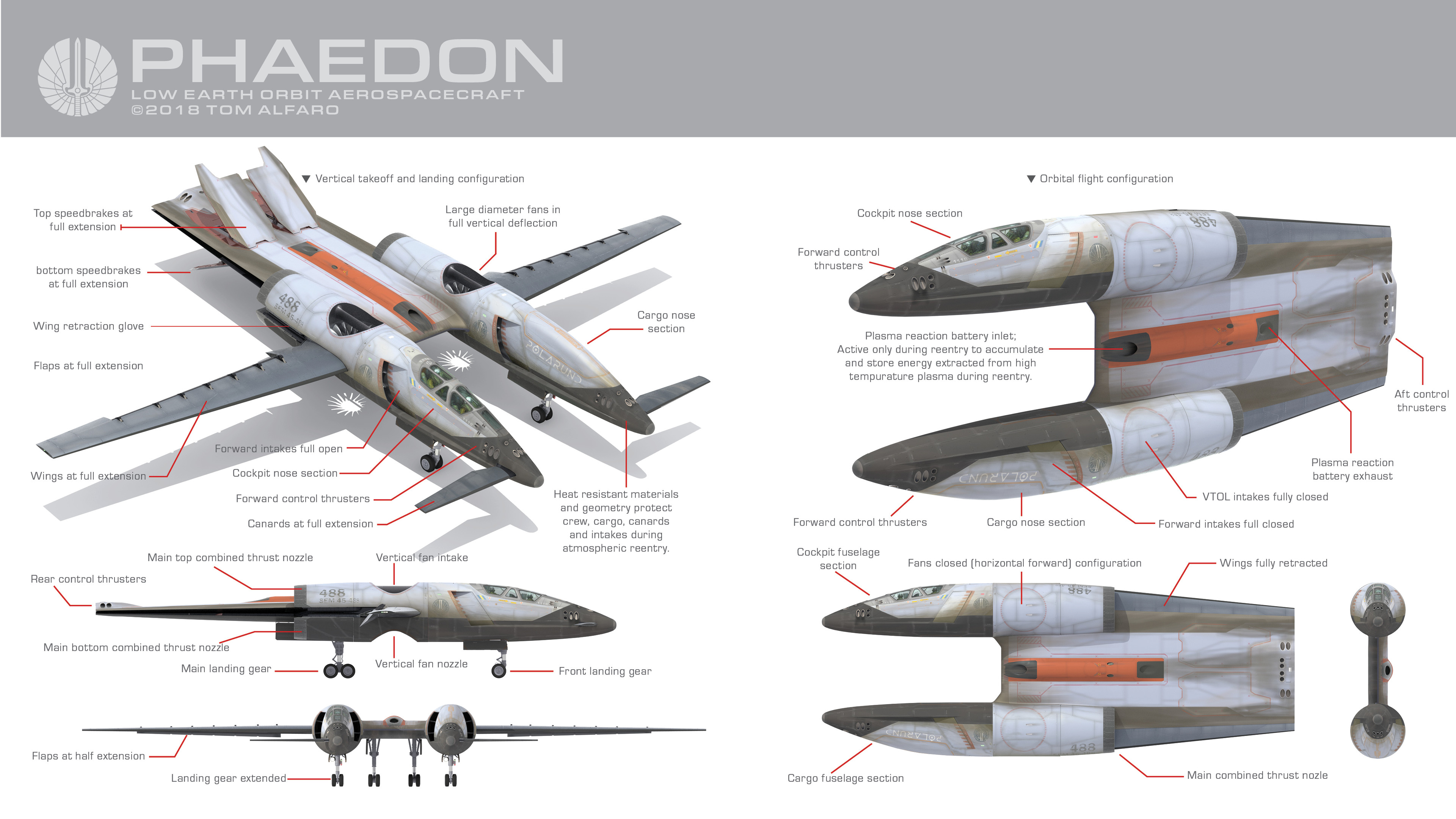 Front 3/4 view.  General physical features.  Atmospheric flight mode (L). Orbital flight mode (R).