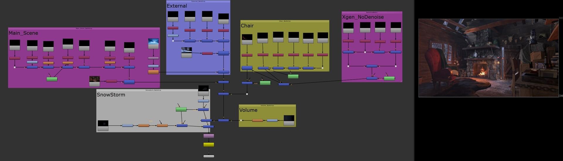 Nuke composition screenshot
