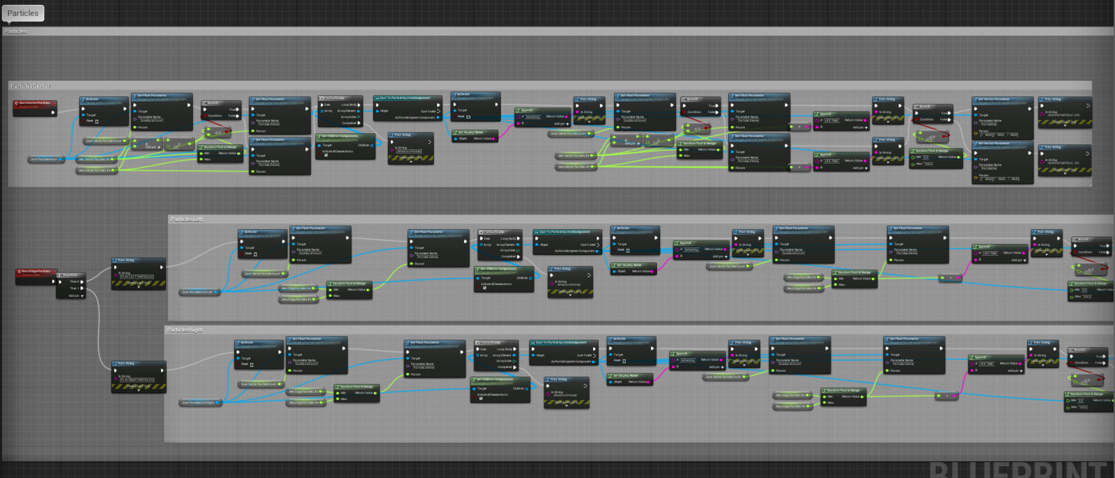 The blueprint system controlling and triggering the particles at set times