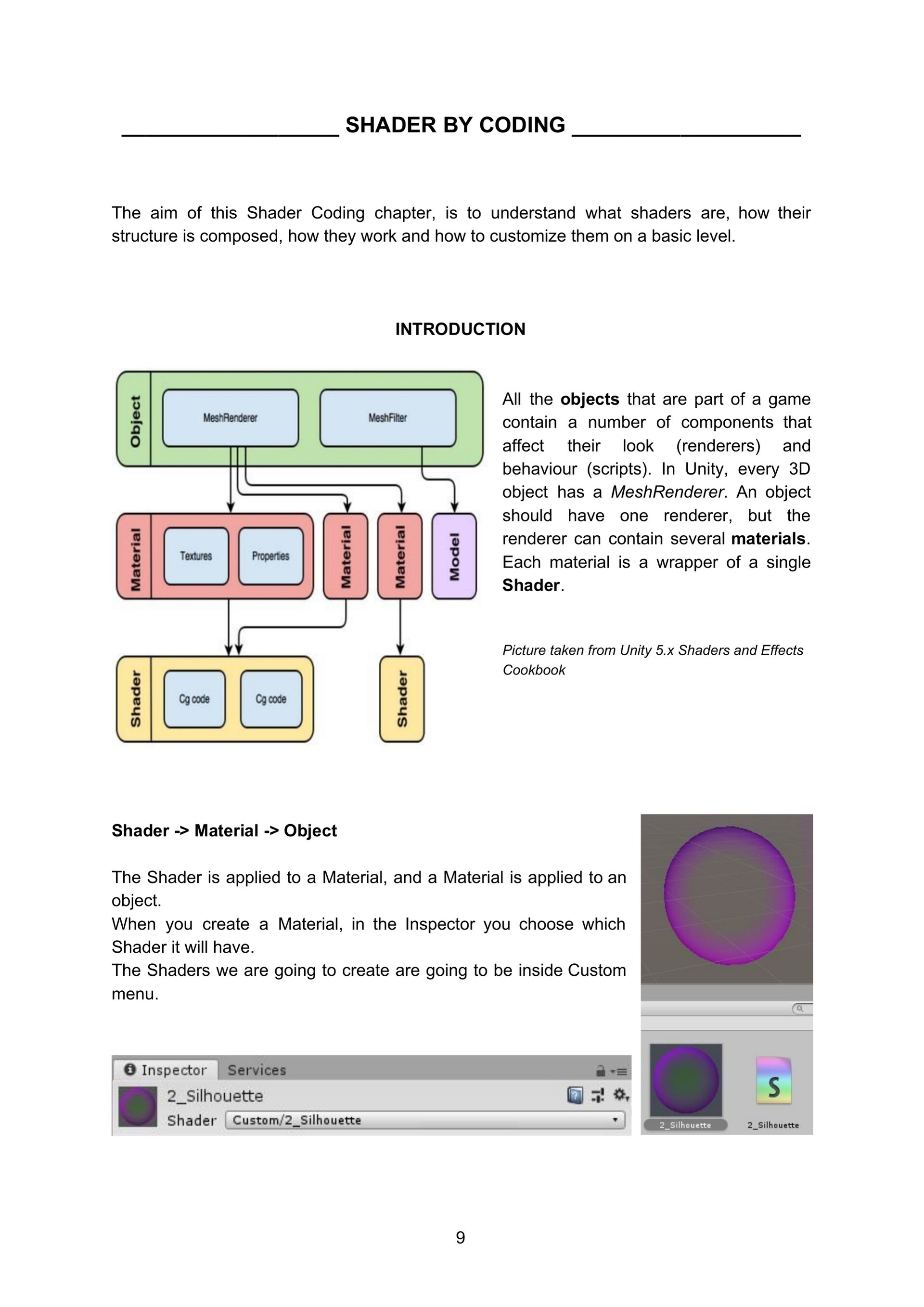 aitor mendia - Shader Coding Introduction Basics