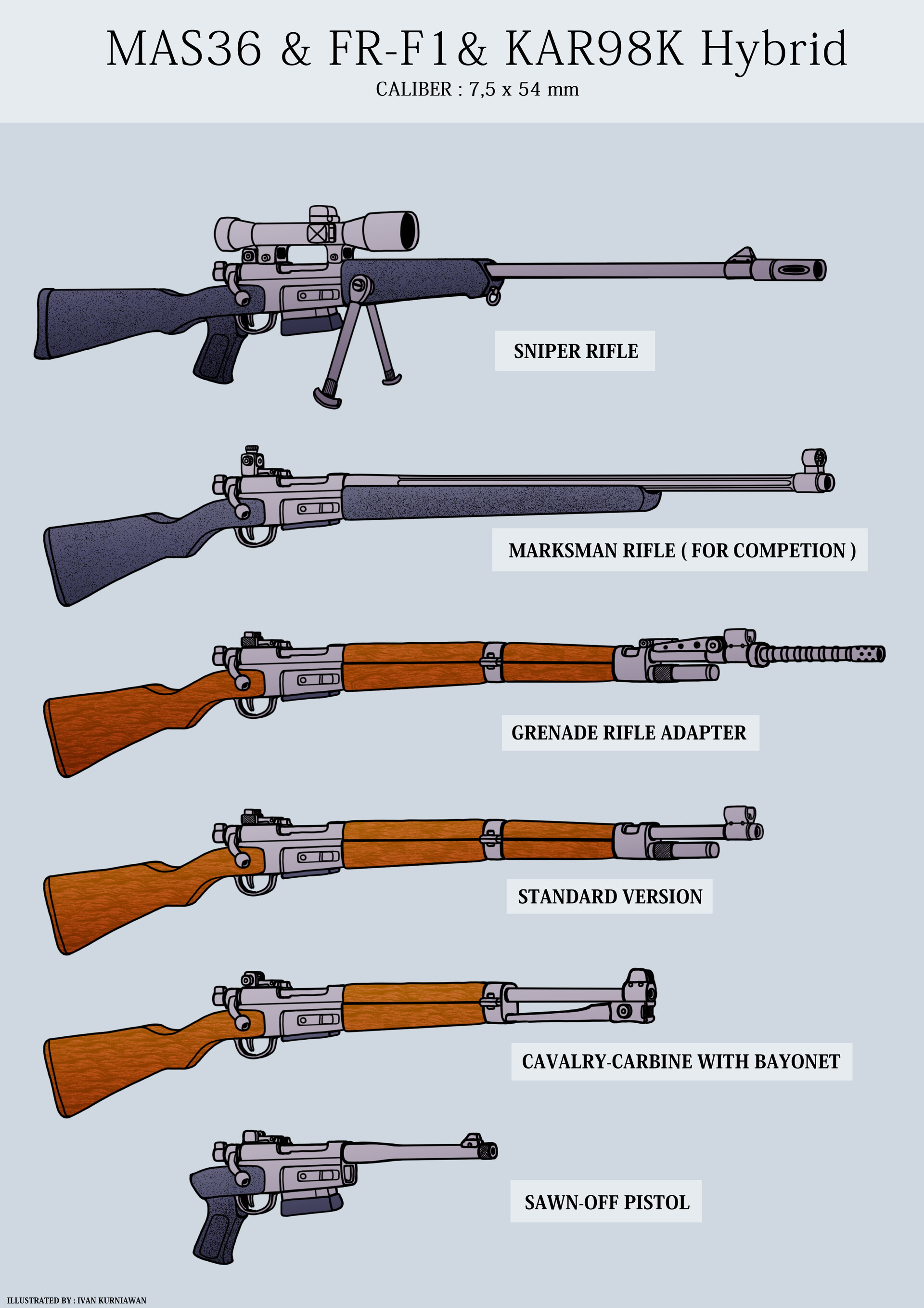 ArtStation - WW2 Rifle Assortment, Ivan Kurniawan