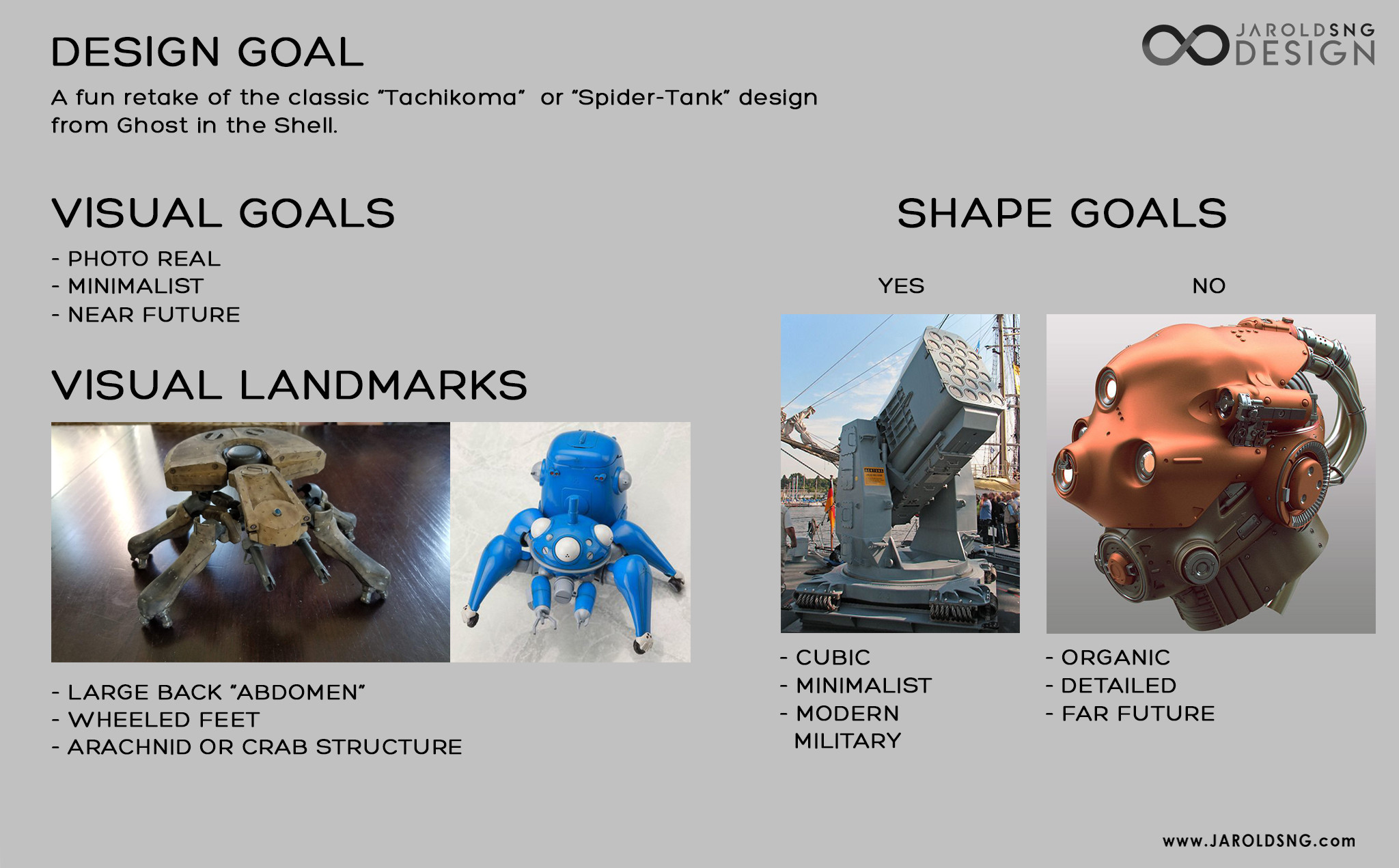 My initial planning and goals listed out. I don't normally create an image like this- but I will have these points in my head when i set out on a design